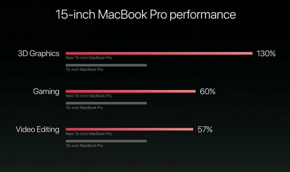 yeni-macbook-pro-tanitildi-3